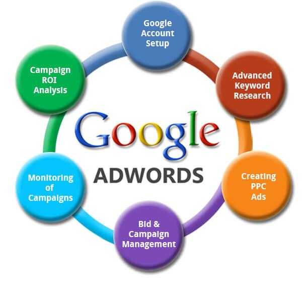 تبلیغات گوگل در اصفهان